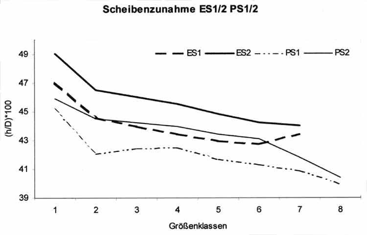 Trias Verein Thüringen   Bibliothek   Zur Biologie der Ceratiten der ...